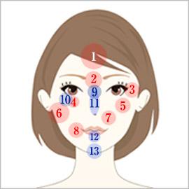 ヒアルロン酸注射で見られる顔への効果